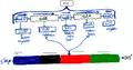Pathogenicity Locus of C. diff.png