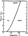 Phase diagram of neon (1975).png