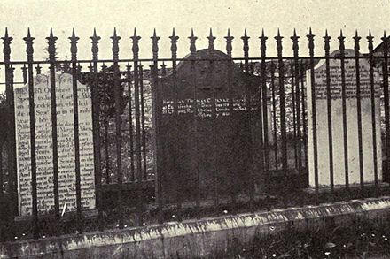 Carlyle's Grave at Ecclefechan Picture of Carlyle's Grave.jpg