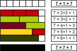 Prime number Cuisenaire rods 7.png