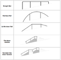 Rail types.png