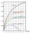 Rendimento reale termodinamico delle turbine a gas.png