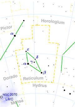 Reticulum constellation map.png