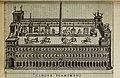 Roma vetus ac recens, utriusque aedificiis ad eruditam cognitionem expositis (1725) (14776144482).jpg