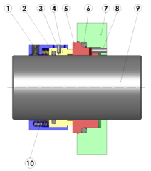 Rotating mechanical seal-sideview-numbered 180.png