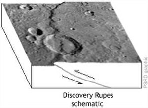 Discovery Rupes - Image: Rupes Discovery schematic