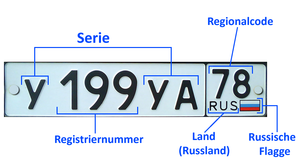 Russian license plate (DE).png