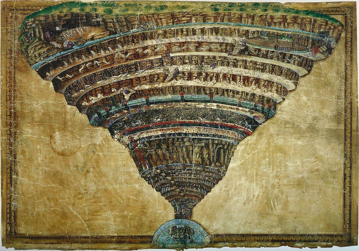 la carte de l enfer Divine Comedy Illustrated by Botticelli   Wikipedia