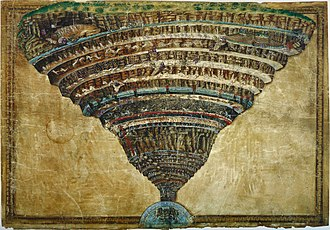 Collective unconscious - Illustration of the structure of Hell according to Dante Alighieri's Divine Comedy. By Sandro Botticelli (between 1480 and 1490). According to Carl Gustav Jung, hell represents, among every culture, the disturbing aspect of the collective unconscious.