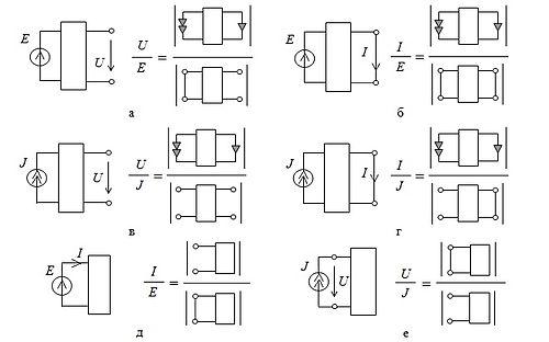 символьных схемных функций
