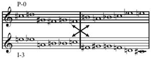 Moses und Aron - Image: Schoenberg Moses und Aron combinatorial tone rows