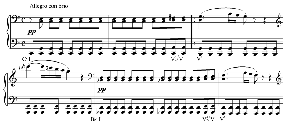 Sequential modulation in Beethoven, Sonata Op. 53, movement I