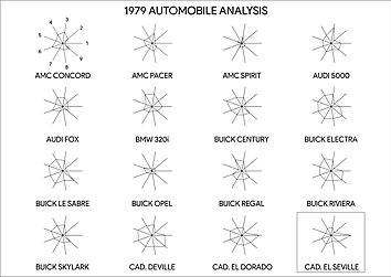 Radar Chart Wikipedia
