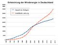 Statistik Windenergie Deutschland.png