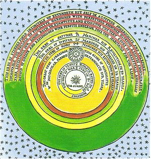Thomas Digges - An illustration of the Copernican universe from Thomas Digges' book