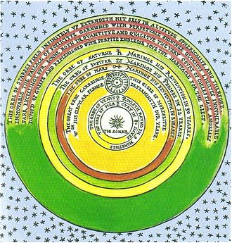 Celestial spheres - Thomas Digges' 1576 Copernican heliocentric model of the celestial orbs