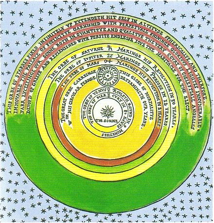 Model of the Copernican Universe by Thomas Digges in 1576, with the amendment that the stars are no longer confined to a sphere, but spread uniformly throughout the space surrounding the planets. ThomasDiggesmap.JPG