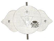 208px Traditional_Hindu_Diagram_of_Brow_Chakra ajna wikipedia