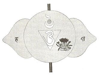 John Woodroffe - Symbolic depiction of the Ajna chakra, from Woodroffe's The Serpent Power, 1918