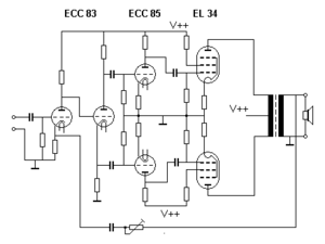 Impedance matching - Image: Tube push pull poweramplifier