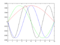 Wave functions.png