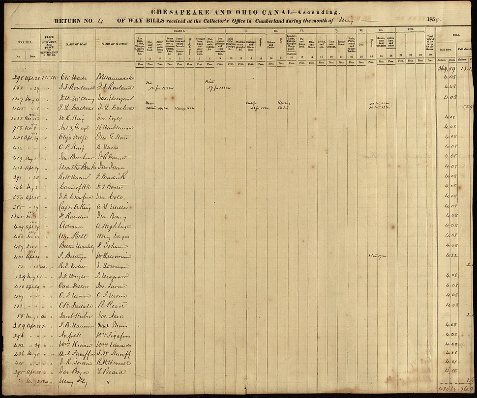 Waybill register for C and O Canal 1858