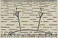 Картинка к статье «Мины заграждения». Фигура 4. Военная энциклопедия Сытина (Санкт-Петербург, 1911-1915).jpg