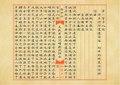 吴氏石头记增删试评本 钞本【阅】108.pdf