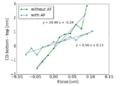 18 nm two-bar EUV threshold vs focus.png