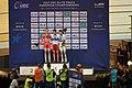 2017-10-20 UEC Track Elite European Championships 211106.jpg