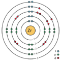 40 zirconium (Zr) enhanced Bohr model.png