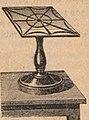 Acústica elemental (1892) (Fig. 3).jpg