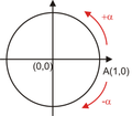Angles on the unit circle.png