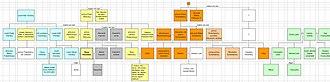 Anna Karenina - Anna Karenina family tree