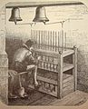 Antiguo juego de campanas - mecanismo primitivo (1882).jpg