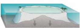 Atoll forming-Atoll