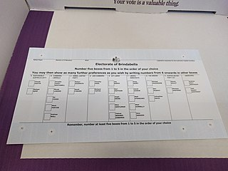 Proportional representation voting system