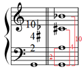 Basso continuo nonowy septyma w basie.png