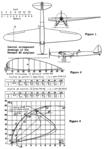 Bernard 82 detail 1 NACA-AC-192.png