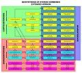 Biosinthesis of steroid hormones (extended version).jpg