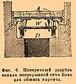 Brockhaus and Efron Encyclopedic Dictionary b16 849-0.jpg