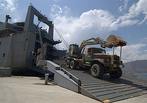 Inclined plane - Loading a truck on a ship using a ramp