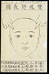 C20 Chinese medical illustration in trad. style; Face massage Wellcome L0039650.jpg