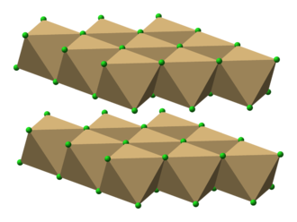 Cadmium chloride - Image: Cadmium chloride 3D polyhedra