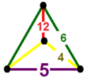 Cantitruncated order-5 hexagonal tiling honeycomb verf.png