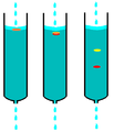 Chromatography column.PNG