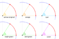 Circle radians alternative colors.png