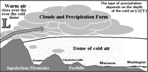 Block (meteorology) - When warm air ahead of an oncoming storm system overrides cool air trapped east of a mountain range, cloudiness and precipitation can occur for prolonged periods of time