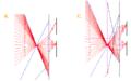 Comparaison de la largeur du faisceau avec ou sans lentille de champ.png