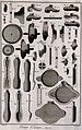 Components and products of pewter manufacture. Etching by Bé Wellcome V0023622EL.jpg